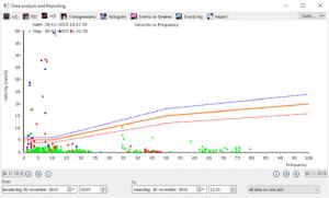 AXILOG-Report-tool-VF-grafiek-klein-300x181